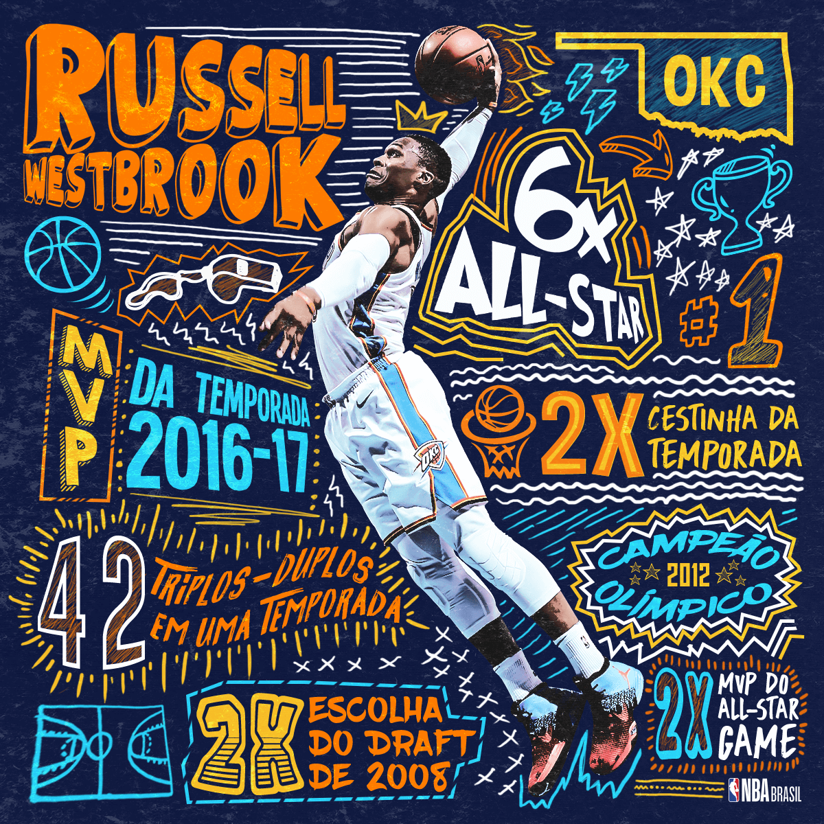 NBA-Especial-WestBrook-01